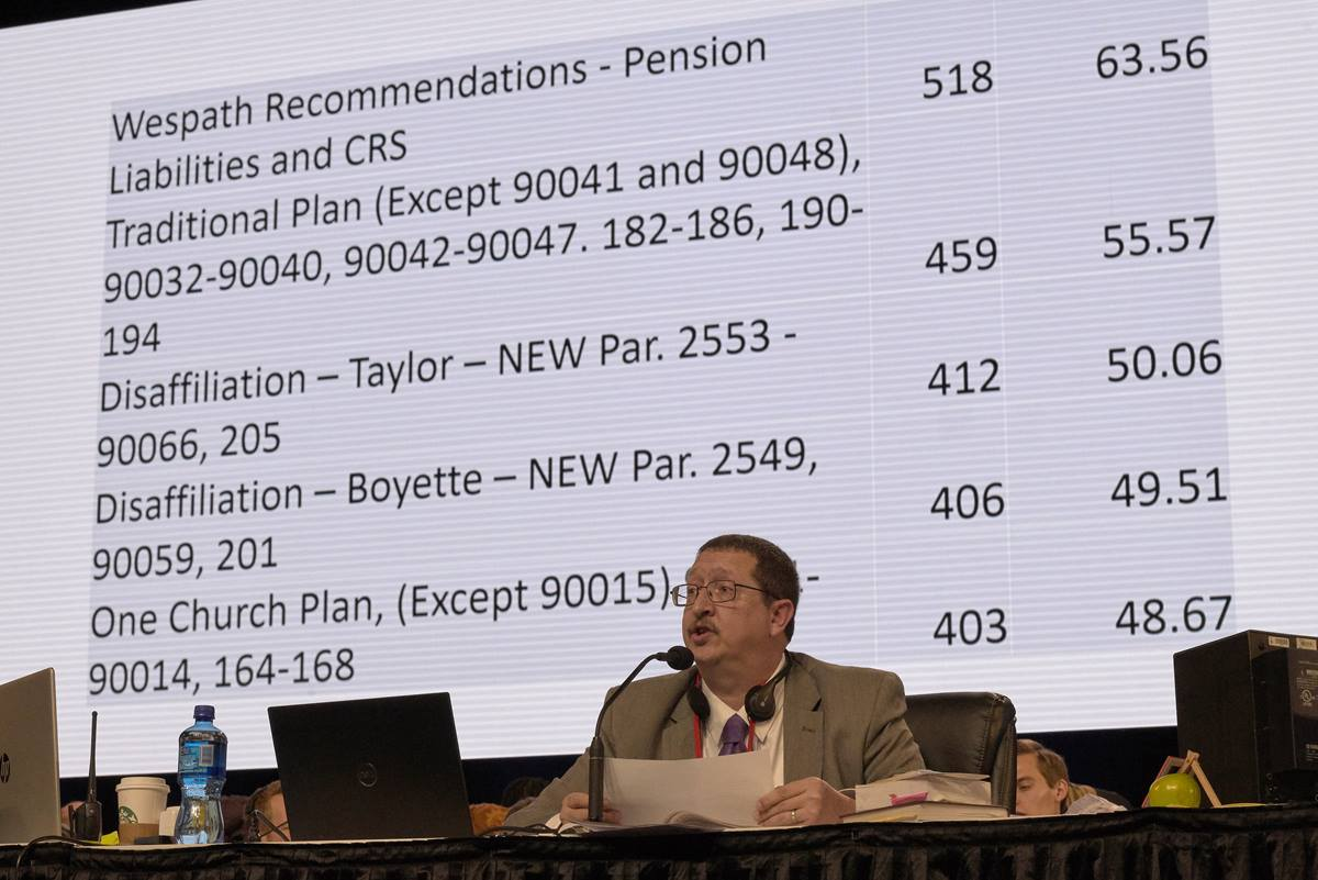 The Rev. Gary Graves reads the results of a Feb. 24, 2019, poll of legislative priorities among delegates to the Special Session of the General Conference of The United Methodist Church, held in St. Louis, Missouri. The conference was called to help the denomination find a way toward unity, despite deep conflicts over sexuality. The initial voting shows a preference for dealing first with pension and then with the Traditional Plan petition that would strengthen enforcement of church policies against LGBTQ individuals serving as clergy or being married in UM churches. Graves is secretary of the general conference. Photo by Paul Jeffrey, UMNS.