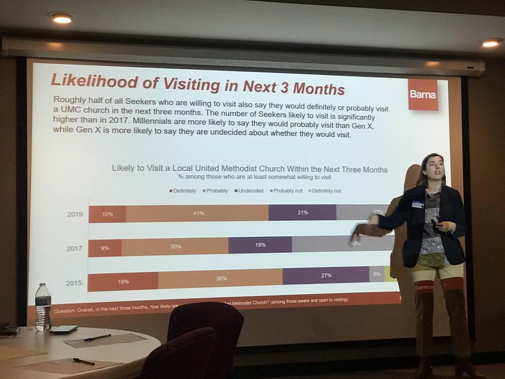 Una representante del Grupo Barna muestra los resultados del Estudio de Buscadores 2019 a la Comisión Metodista Unida de Comunicaciones (UMCOM por sus siglas en inglés). Foto por Diane Degnan, UMCOM.