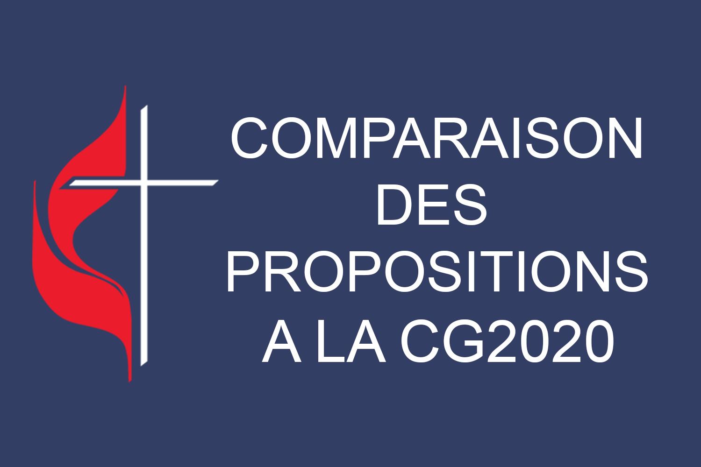 Le graphique résume et compare les propositions de la Conférence générale de 2020 sur l'avenir de l'Église méthodiste unie. Graphique de Laurens Glass, UM News.