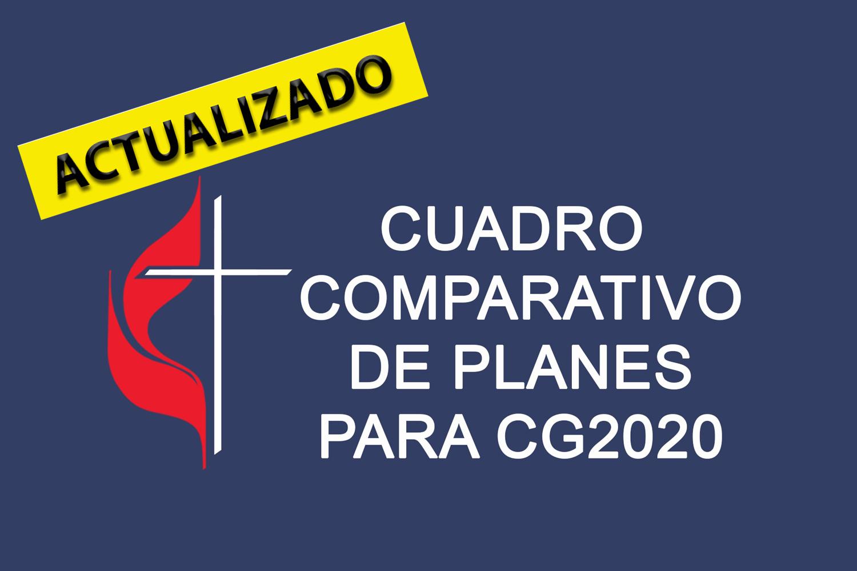 Cuadro comparativo actualizado de planes para la CG 2020. Gráfico versión en español Rev. Gustavo Vasquez, Noticias MU.
