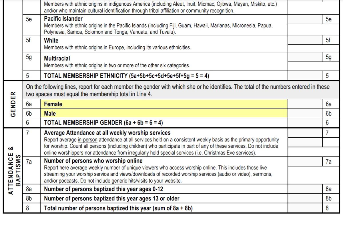 총회 재무행정협의회는 지난 6월 25일 남성도 여성도 아닌 간성을 포함하도록 미국 내 개체 교회의 통계 양식을 개정하기로 결정했다. 현재 교회 통계 양식의 일부를 연합감리교뉴스가 노란색으로 강조했다.